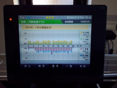 14-01-28 太陽光.jpg