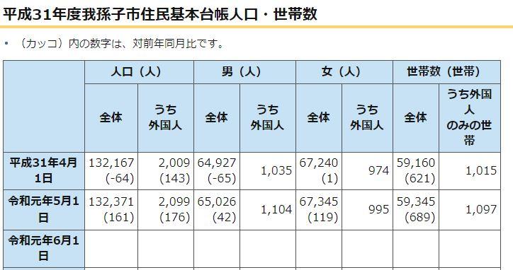 1905令和人口増加.JPG